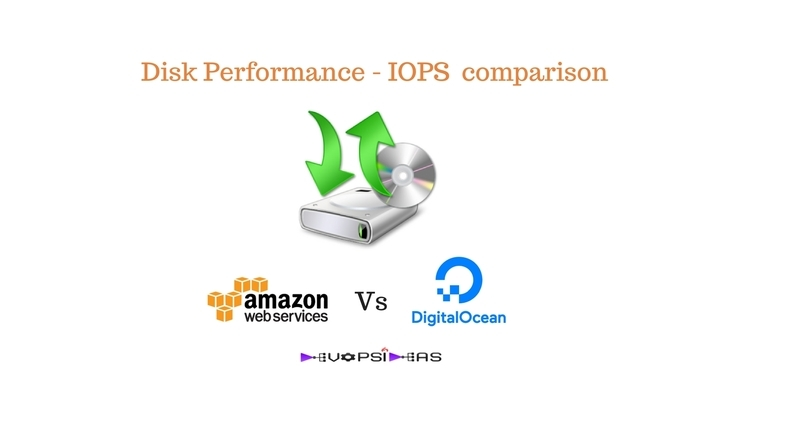 disk-performance-IOPS