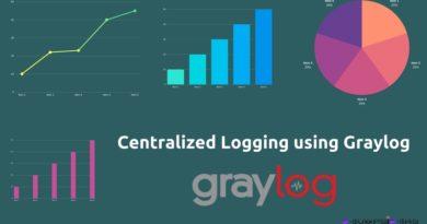Centralized Logging using Graylog