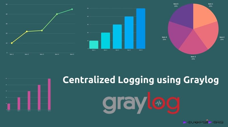 Centralized Logging using Graylog