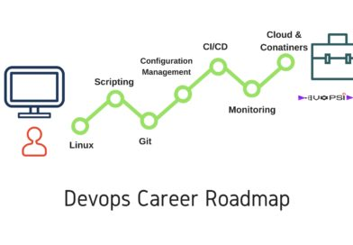 Devops Career Roadmap