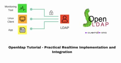 Openldap Tutorial