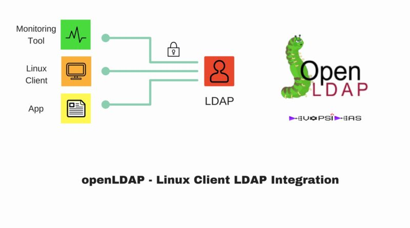 Linux Client LDAP Integration