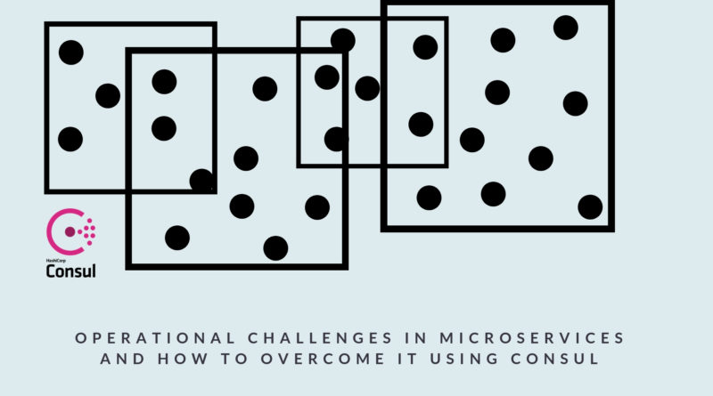 Operational challenges in Microservices and how to overcome it using Consul